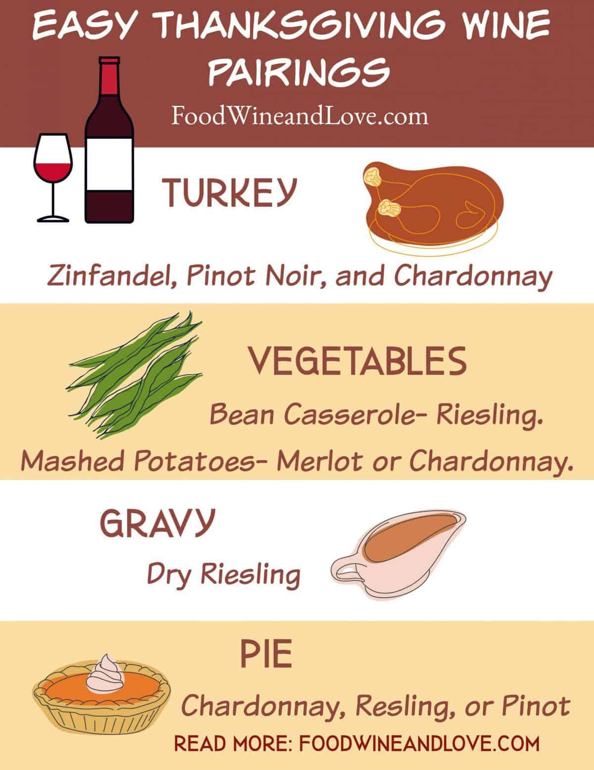 Easy Thanksgiving Wine Pairings